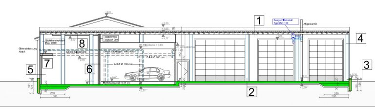Mazda Griffen Planung Zubau